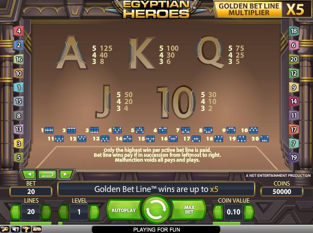 online kolikkopelit Egyptian Heroes, Net Entertainment