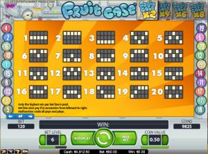 online kolikkopelit Fruit Case, Net Entertainment