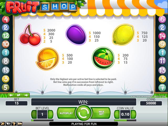 online kolikkopelit Fruit Shop, Net Entertainment