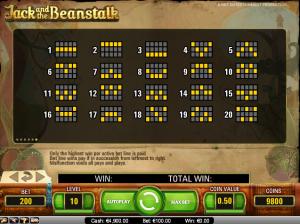 online kolikkopelit Jack and the Beanstalk, Net Entertainment