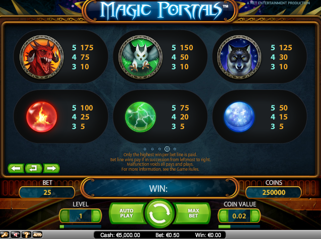 online kolikkopelit Magic Portals, Net Entertainment