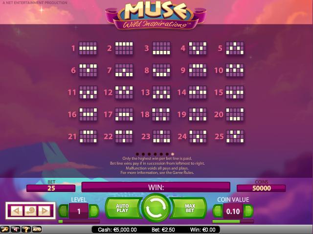 online kolikkopelit Muse, Net Entertainment