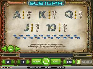 online kolikkopelit Subtopia, Net Entertainment