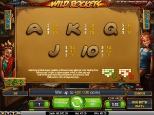 online kolikkopelit Wild Rockets, Net Entertainment