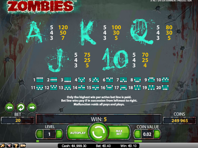 online kolikkopelit Zombies, Net Entertainment
