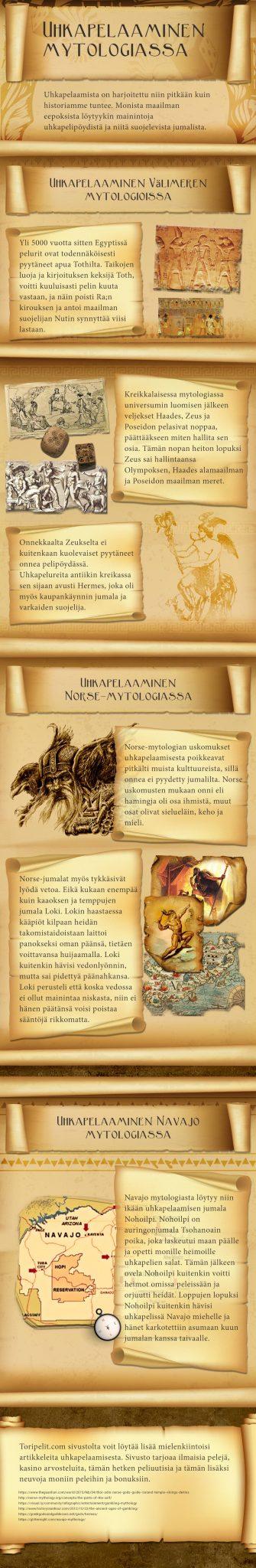 Uhkapelaaminen-Välimeren-mytologioissa